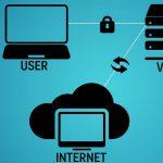 مخفی ماندن و جلوگیری از ردیابی شماتوسط ارائه دهنده اینترنت
