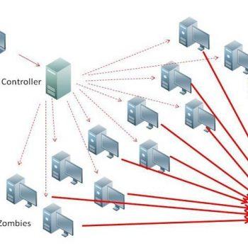 سیستم های لینوكس و ویندوز هدف حملات بدافزار DDoS جدید