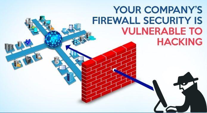 ساخت دیوار آتشین مقابله با هکرها
