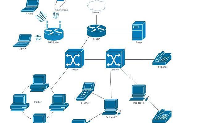 تعریف پهنای باند در شبکه اینترنت چیست؟