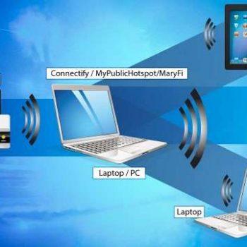 who use of wifi internet چه کسانی از اینترنت وای فای شما استفاده می کنند؟!