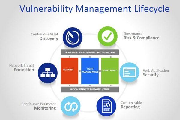 نکاتی در ارتباط با Vulnerability Management