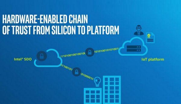 SDO و EPID فناوری جدید اینتل برای امنیت دستگاه های اینترنت اشیا