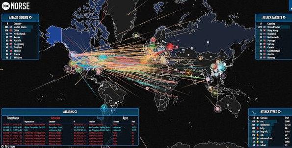 attack DDOS cyber attack